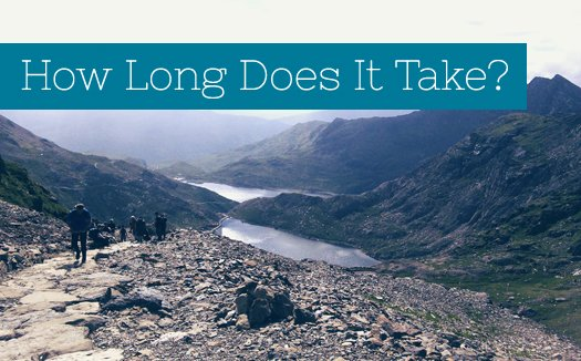 How long does it take to climb Snowdon?